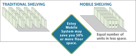 mobile track space savings chart